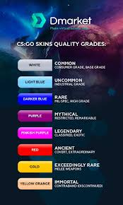 Most Popular Cs Go Items On The Skins Market Of 2017 With