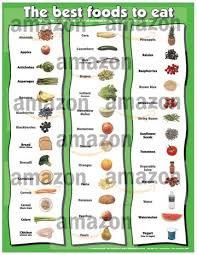 Healthy Diet Chart For Women Healthy Diet Chart Your Home Care