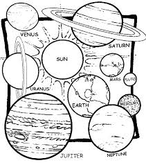 Planets Coloring Sheet Solar System Coloring Sheet Printable Planets