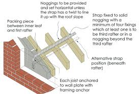 image result for wall plate detail