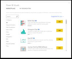 Online Store Organizational Chart Deep Dive In The Organizational Custom Visuals Microsoft