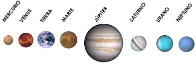 Resultado de imagen de LOS PLANETAS DEL SISTEMA SOLAR