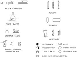 1 2 process flow diagram pfd diagrams for understanding symbols for drawing process flow diagrams