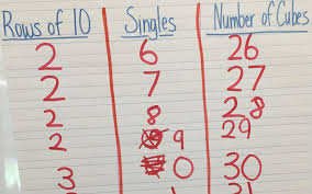 Tens Chart Math When The Math Is Whats Exciting Investigations3