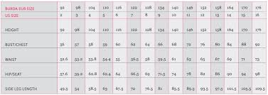 Miss Me Size Conversion Chart Burda Measurement Guide Burdastyle Com