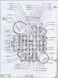 1989 jeep comanche fuse panel diagram diy wiring diagrams \u2022 95 jeep xj fuse box diagram 87 jeep comanche fuse box wiring diagram u2022 rh tinyforge co 89 jeep comanche fuse box diagram 95 jeep grand cherokee fuse diagram