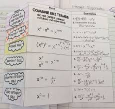 Naming Polynomials Chart High School Math Fun Exponent Rules And Naming Polynomials