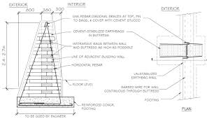 reinforced earthbag resses for earthquake zones