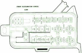 1999 dodge intrepid fuse diagram 1999 wiring diagrams online