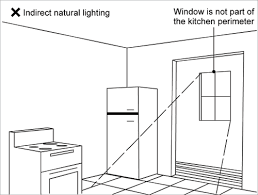 type of lighting. A Diagram Of Kitchen, Where Natural Light Enters The Kitchen From Window That Type Lighting