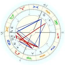 Gemini Astrological Chart Gemini Girl Iggy Azalea Astrology