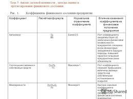 Презентация на тему Тема Анализ деловой активности методы   методы оценки и прогнозирования финансового состояния 2 Тема