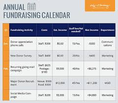 Fundraising Plan Template Fundraising Plan Template Aly Sterling Philanthropy