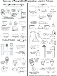 types of lighting fixtures. Various Types Of Lighting Fixtures Kinds Graceful Compromise R