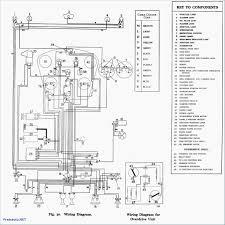 chevy wiper motor wiring diagrams schematics beauteous s10 diagram s10 wiper motor wiring diagram new mazda 3 diagrams schematics of like