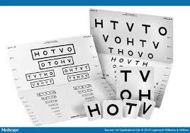 Hotv Chart Full Form Pediatric Vision Screening