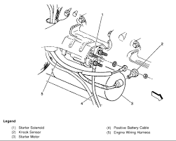 chevy tahoe location of a starter l engine diagram