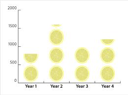 Radar Chart Illustrator How To Create Graphs In Illustrator
