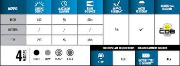 Kickstand Size Chart Kickstand Worklight 4aa