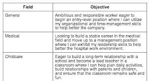 objectives for jobs resume objective examples accounts payable clerk objectives job best