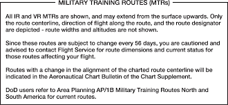 Hay Guide Chart Pdf Faa Aeronautical Chart Users Guide