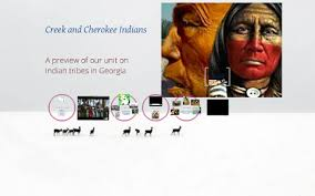 Creek And Cherokee Venn Diagram Creek And Cherokee Indians By Heather Peacock On Prezi