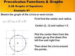 2 precalculus
