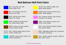 Spectacular Best Wall Paint Colors For Bedroom F82X About Remodel Simple  Interior Decor Home With Best Wall Paint Colors For Bedroom