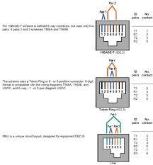diagram rj45 to rj11 pinout diagram wiring diagram collection wiring diagram for rj45 to rj11 diagram rj45 to rj11 pinout diagram