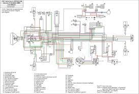 125cc chinese atv wiring diagram wiring diagram libraries tao atv wiring diagram wiring diagram explainedtao 110 wiring diagram wiring diagram third level 125cc chinese