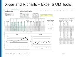 Charts Templates Simple Excel X Bar R Chart Template Microsoft Word Control Charts And Make