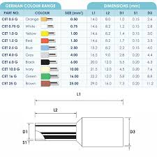 Ferrule Color Chart Crimping Ferrules Color Chart Sizing Connector To