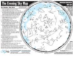 July 2018 Star Chart Night Sky Planner Night Sky Network