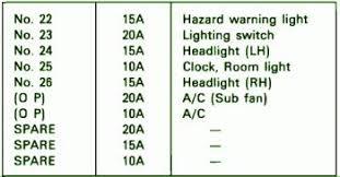 1991 subaru legacy fuse box diagram 1991 wiring diagrams