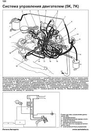 Carburetors technical data