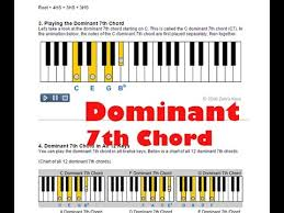 How To Play Dominant 7th Chords On Piano Chord Chart Provided