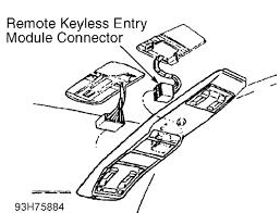 Jeep cherokee keyless entry wiring diagram