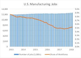 What The March Jobs Report Tells Us About Manufacturing