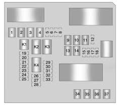 buick lacrosse mk2 second generation 2011 2012 fuse box buick lacrosse fuse box rear compartment