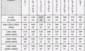 Polaris Snowmobile Belt Size Chart Best Picture Of Chart