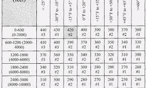 Polaris Snowmobile Belt Chart Polaris Snowmobile Belt Size Chart Best Picture Of Chart