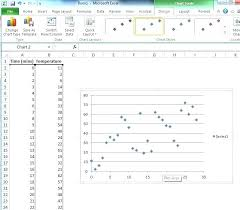 how to make a scatter plot in excel scatter plot excel 2010 creating graphs in excel excel graph make