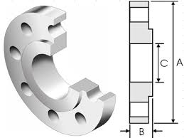 Table D Flange Chart Bs 10 Standard Table D Table E Table F Table H Flange