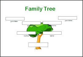 Family Tree Template Free Documents Download 5 Generation Printable ...