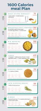 53 Problem Solving Diet Chart Indian Men Weight Loss