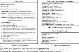 structure of essay conclusion market