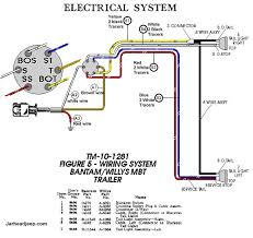 g503 wwii bantam mbt jeep trailer wiring diagram g503 wiring diagram for wwii 1 4 ton jeep trailer