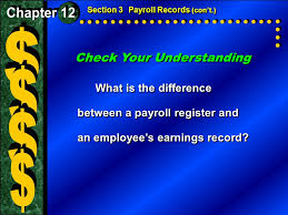 What Is A Payroll Register Payroll Accounting Making Accounting Relevant Businesses Issue