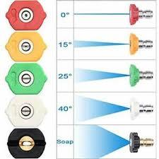 Pressure Washer Tip Chart