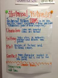 Historical Fiction Anchor Chart Life Is Better Messy Anyway Introducing Historical Fiction
